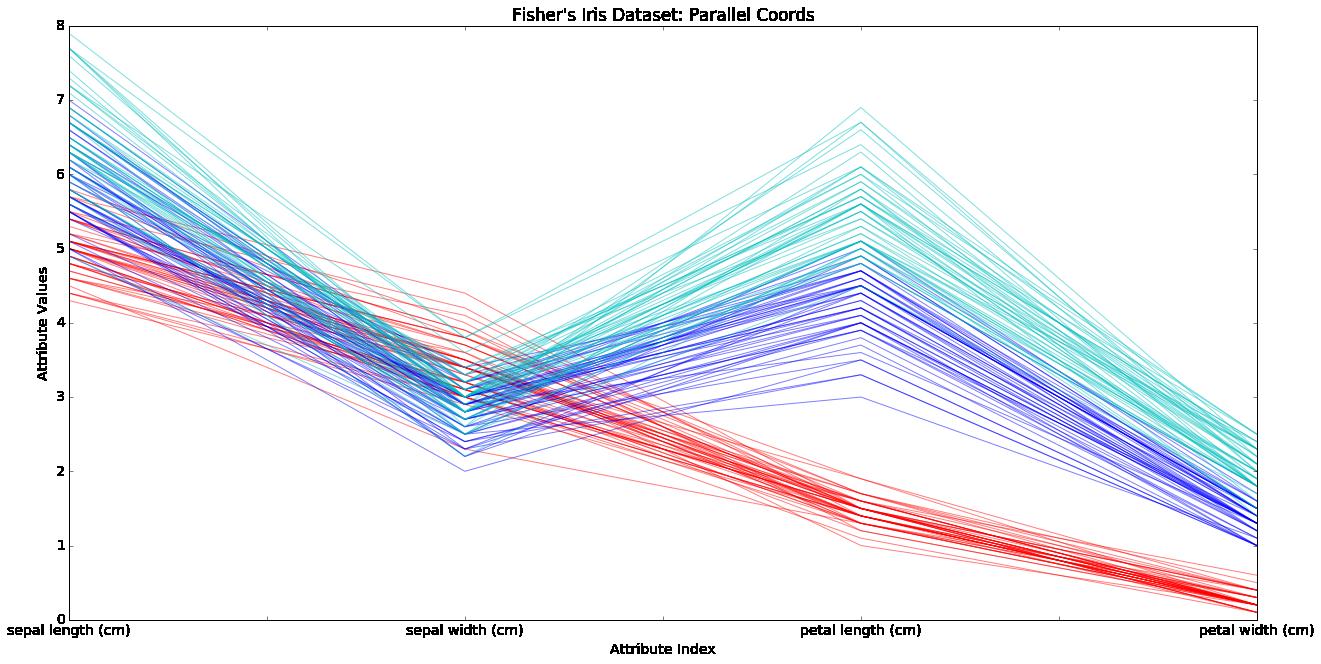8 3  Color — python_for_ss 0 1 1 documentation